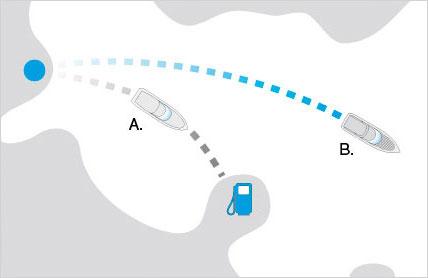 Volvo Penta IPS frente a intrabordas de ejes