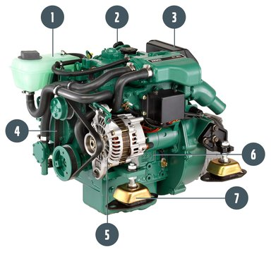 Diseño de motores de fama mundial