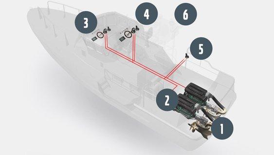 Control electrónico de la embarcación